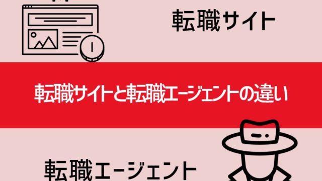 """転職""""サイト""""と転職""""エージェント""""の違い"""