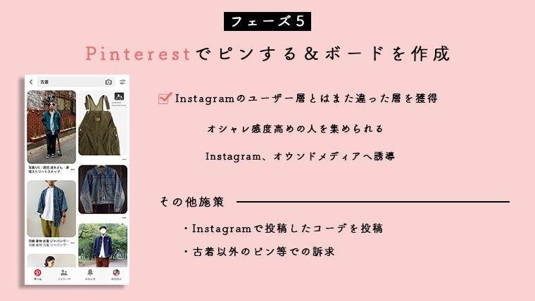 Pinterestの施策